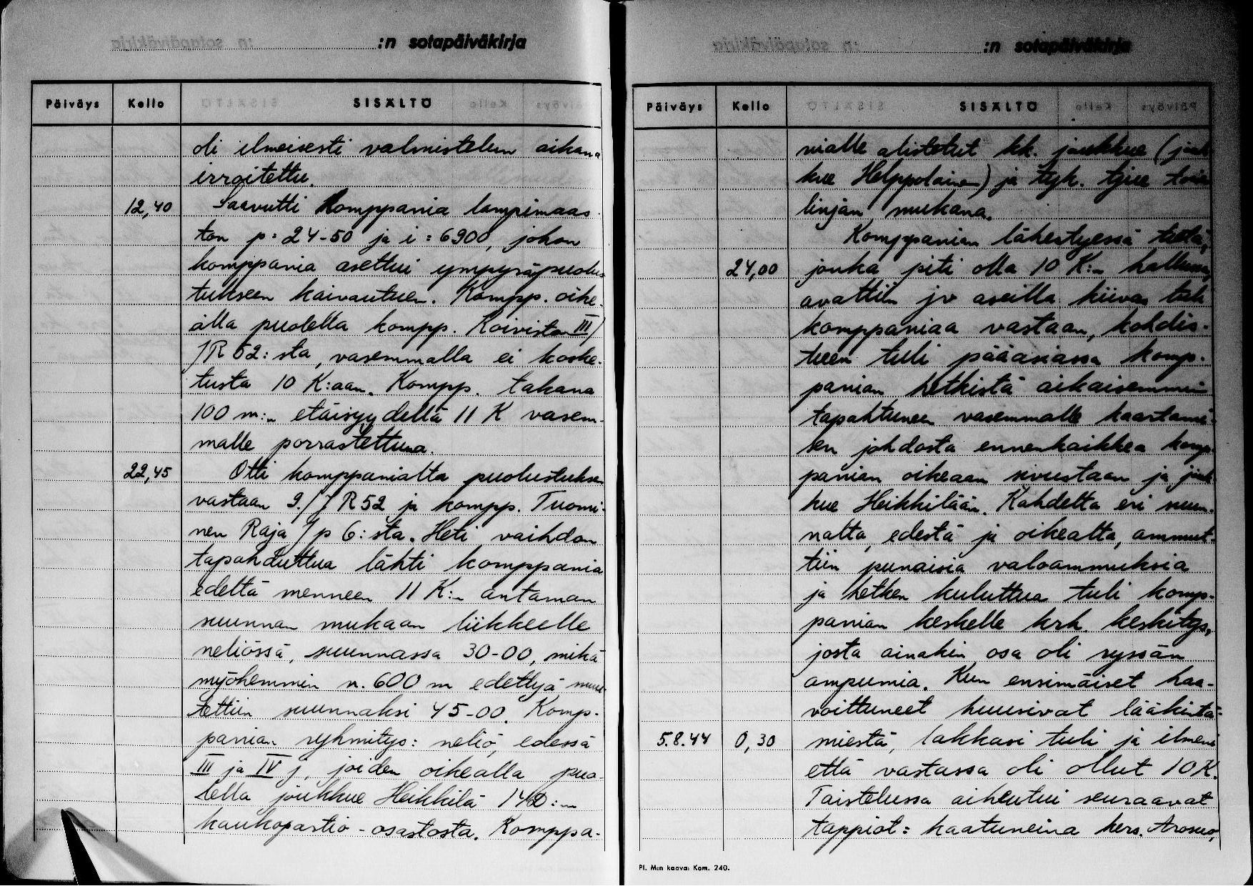 9./JR 10 sotapäiväkirja, josta ilmenee ikävä tapahtuma elokuulta 1944, jossa omat avasivat tulen ja 5 sotilasta menetti henkensä ja 9 haavoittui. Seikola pelasti suuremmilta vahingoilta, vaikka sitä sotapäiväkirja ei kerro. Tämä tieto löytyy Rukajärven suunnan historiayhdistyksen arkistosta.