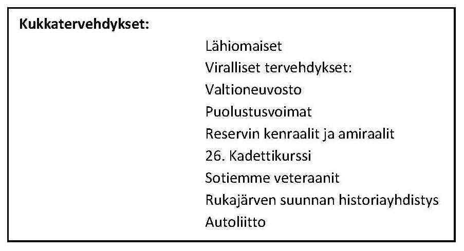 Kukkatervehdykset - luettelo - viralliset edustajat