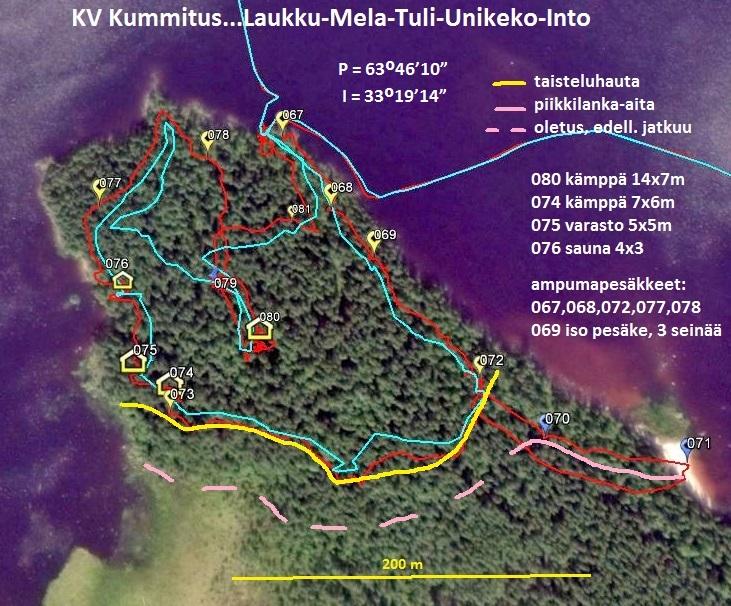Ontajärven länsirannan kenttävartiot.